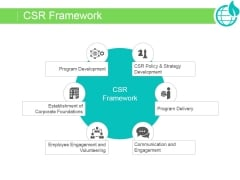 Csr Framework Ppt PowerPoint Presentation Summary