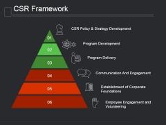 Csr Framework Ppt PowerPoint Presentation Templates