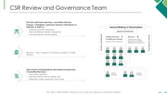 Csr Review And Governance Team Ppt Model Guide PDF