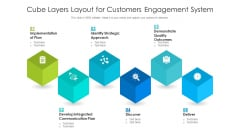 Cube Layers Layout For Customers Engagement System Ppt PowerPoint Presentation Icon Styles PDF