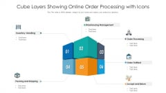 Cube Layers Showing Online Order Processing With Icons Ppt PowerPoint Presentation File Show PDF