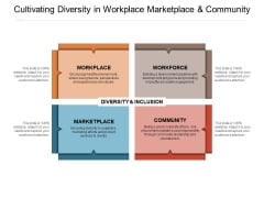 Cultivating Diversity In Workplace Marketplace And Community Ppt PowerPoint Presentation Pictures Professional
