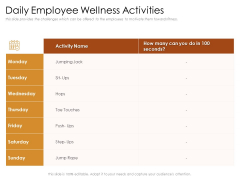 Cultivating The Wellbeing Culture In Organization Daily Employee Wellness Activities Graphics PDF