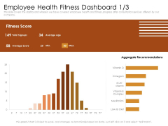 Cultivating The Wellbeing Culture In Organization Employee Health Fitness Dashboard Age Topics PDF