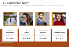 Cultivating The Wellbeing Culture In Organization Our Leadership Team Sample PDF