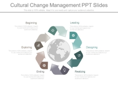 Cultural Change Management Ppt Slides