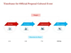 Cultural Event Timeframe For Official Proposal Cultural Event Formats PDF