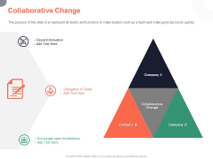 Cultural Integration In Company Collaborative Change Ppt PowerPoint Presentation Gallery Slide Download PDF