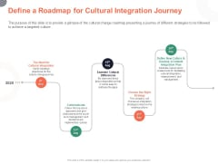 Cultural Integration In Company Define A Roadmap For Cultural Integration Journey Ppt PowerPoint Presentation Icon Sample PDF