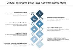 Cultural Integration Seven Step Communications Model Ppt PowerPoint Presentation File Structure