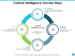 Cultural Intelligence Circular Steps Ppt PowerPoint Presentation Ideas