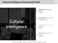 Cultural Intelligence Dimensional Model Ppt PowerPoint Presentation Slides Background
