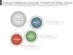 Cultural Intelligence Example Powerpoint Slides Clipart