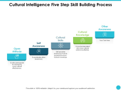Cultural Intelligence Five Step Skill Building Process Ppt PowerPoint Presentation Icon Layouts