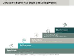 Cultural Intelligence Five Step Skill Building Process Ppt PowerPoint Presentation Portfolio Deck