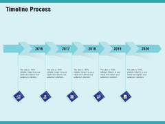 Cultural Intelligence For Productive Team And Enhanced Interaction Timeline Process Ppt Professional Example Introduction PDF