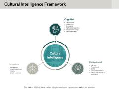 Cultural Intelligence Framework Ppt PowerPoint Presentation Infographic Template Skills
