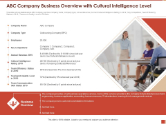 Cultural Intelligence Importance Workplace Productivity ABC Company Business Overview With Cultural Intelligence Level Slides PDF