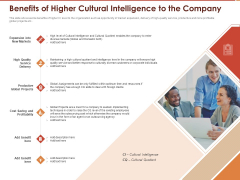 Cultural Intelligence Importance Workplace Productivity Benefits Of Higher Cultural Intelligence To The Company Template PDF