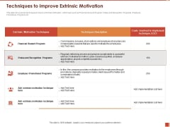 Cultural Intelligence Importance Workplace Productivity Techniques To Improve Extrinsic Motivation Clipart PDF
