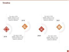 Cultural Intelligence Importance Workplace Productivity Timeline Sample PDF