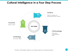 Cultural Intelligence In A Four Step Process Ppt PowerPoint Presentation Outline Sample