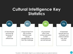 Cultural Intelligence Key Statistics Ppt PowerPoint Presentation Infographic Template Slide Portrait