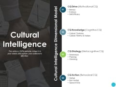 Cultural Intelligence Ppt PowerPoint Presentation Infographic Template Background