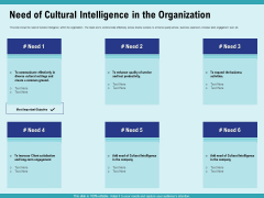 Cultural Intelligence Productive Team Enhanced Interaction Need Of Cultural Intelligence In The Organization Topics PDF