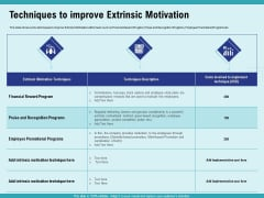 Cultural Intelligence Productive Team Enhanced Interaction Techniques To Improve Extrinsic Motivation Designs PDF