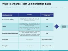 Cultural Intelligence Productive Team Enhanced Interaction Ways To Enhance Team Communication Skills Slides PDF