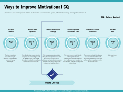 Cultural Intelligence Productive Team Enhanced Interaction Ways To Improve Motivational CQ Professional PDF