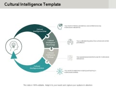 Cultural Intelligence Template Ppt PowerPoint Presentation Microsoft