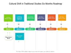 Cultural Shift In Traditional Studies Six Months Roadmap Designs
