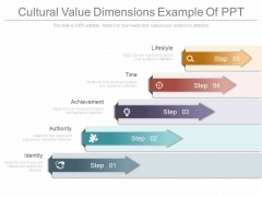Cultural Value Dimensions Example Of Ppt
