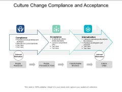 Culture Change Compliance And Acceptance Ppt PowerPoint Presentation Ideas Guidelines