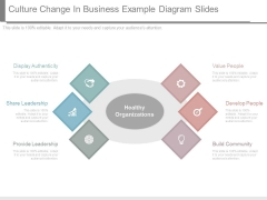Culture Change In Business Example Diagram Slides