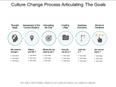 Culture Change Process Articulating The Goals Ppt PowerPoint Presentation Layouts Templates