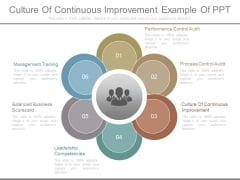 Culture Of Continuous Improvement Example Of Ppt