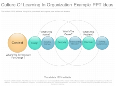 Culture Of Learning In Organization Example Ppt Ideas