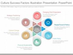 Culture Success Factors Illustration Presentation Powerpoint