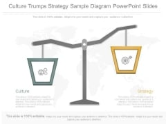 Culture Trumps Strategy Sample Diagram Powerpoint Slides