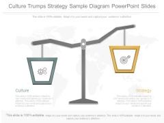 Culture Trumps Strategy Sample Diagram Powerpoint Slides