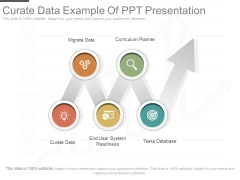 Curate Data Example Of Ppt Presentation