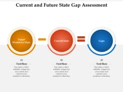 Current And Future State Gap Assessment Ppt PowerPoint Presentation Show Background PDF