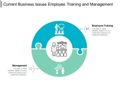 Current Business Issues Employee Training And Management Ppt Powerpoint Presentation Styles Portfolio