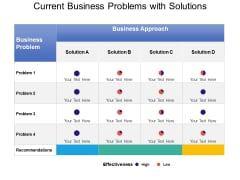Current Business Problems With Solutions Ppt PowerPoint Presentation File Graphics