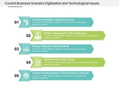 Current Business Scenario Digitization And Technological Issues Ppt Powerpoint Presentation Styles Show