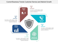 Current Business Trends Customer Service And Market Growth Ppt Powerpoint Presentation Professional Files