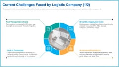 Current Challenges Faced By Logistic Company Costs Download PDF
